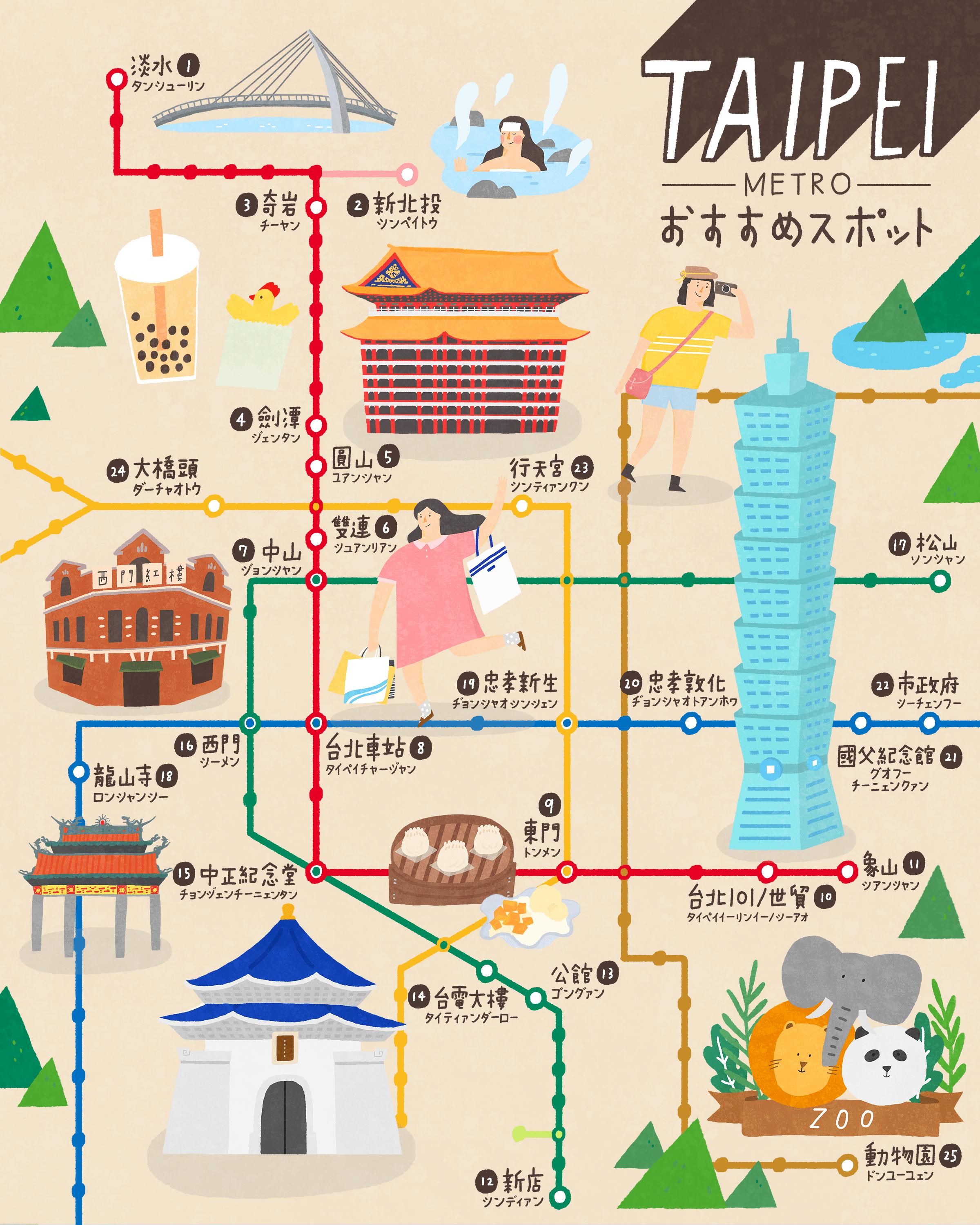台北捷運插圖地圖