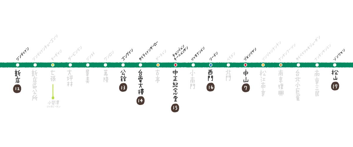 松山新店線